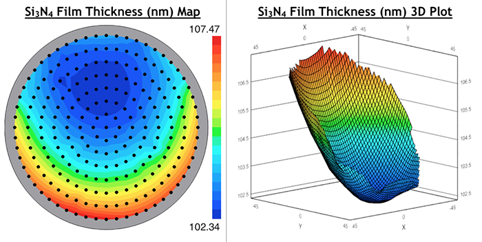 3D plots - Ellipsometer Applications