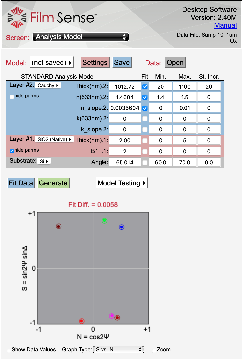 100 nm Oxide on Si Optical Model - Thin Film Measurement