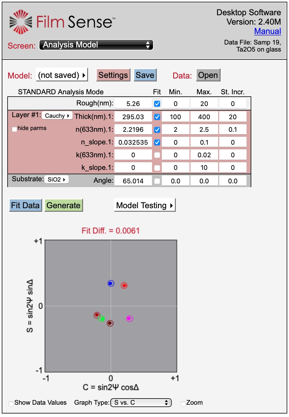 500 nm Si3N4 on Si Optical Model - Ellipsometer Applications