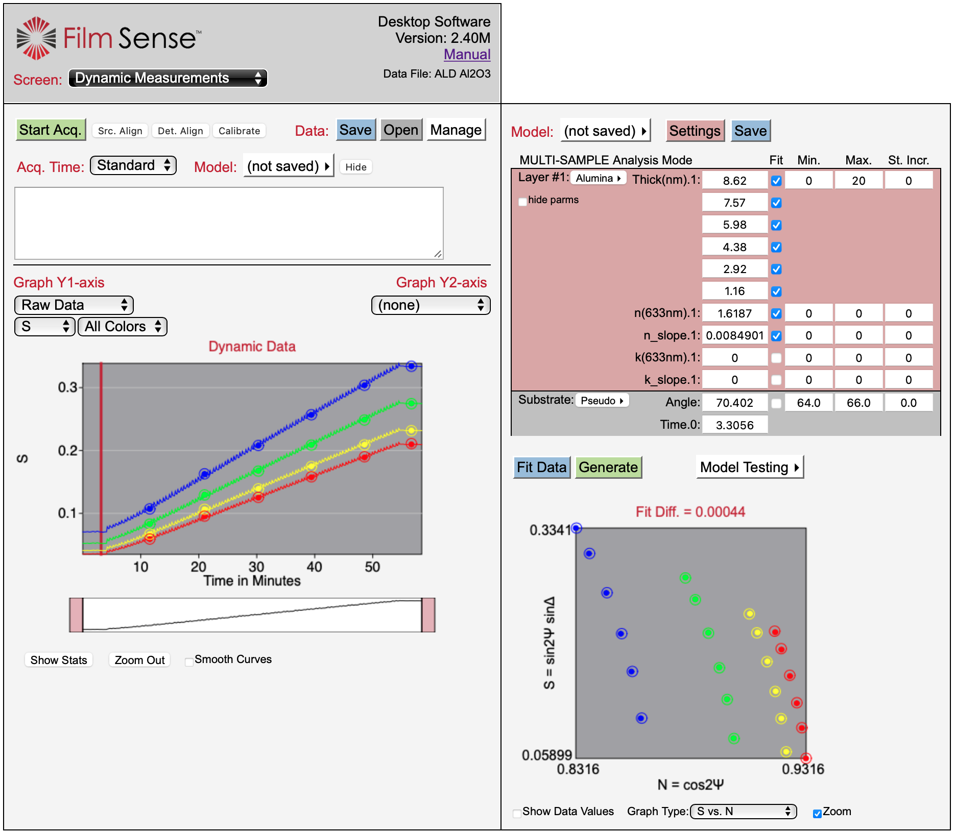 Here is a screenshot of Film Sense software monitoring thin film growth from in situ measurements. The screen on the right shows the analysis model used for measuring these films.